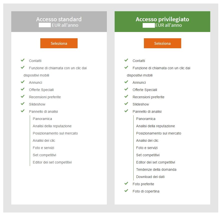Tripadvisor prezzi business advantage